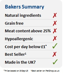 Bakers Summary