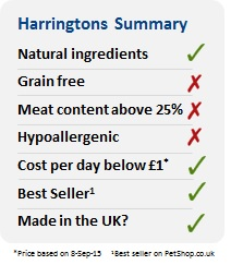 Harringtons Summary