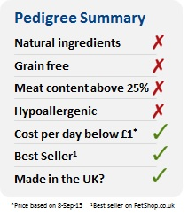 Pedigree Summary