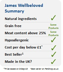 James Wellbeloved Summary