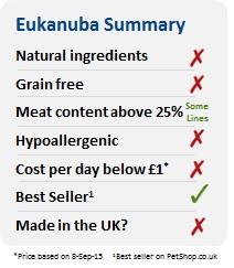 Eukanuba Summary